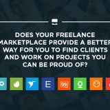 Read the full research in this massive 6000 word article here - http://www.1stwebdesigner.com/best-freelance-websites/