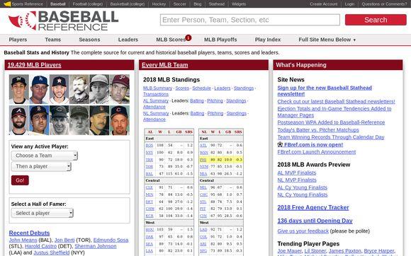 Baseball-reference.com