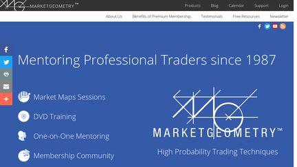 Market Geometry